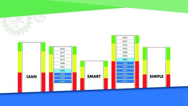 IKS: un nuovo software per la produzione snella della vostra azienda