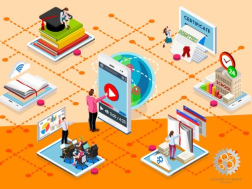 Learning Management Service